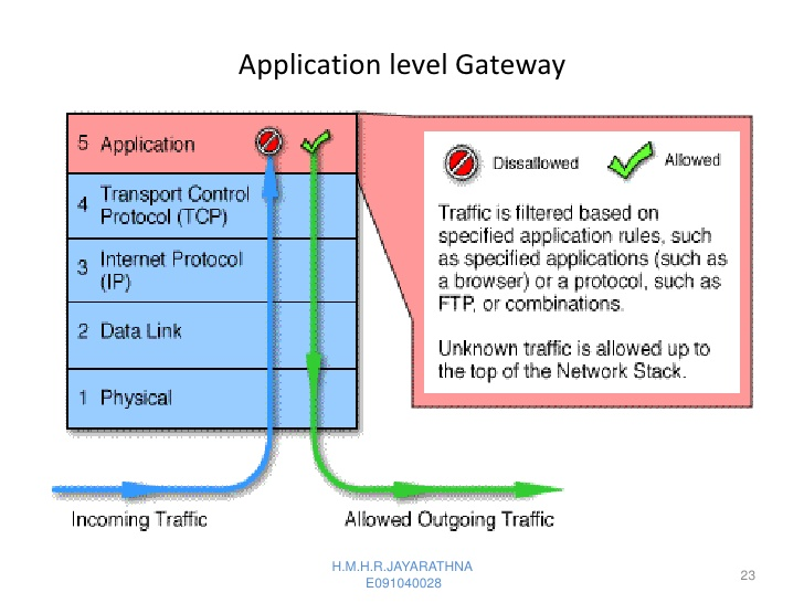 what-is-firewall-23-728-tipe3